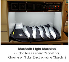 MacBeth Light Machine: Kleur Assessment Kabinet voor Chrome of Nickel Electroplating Objects