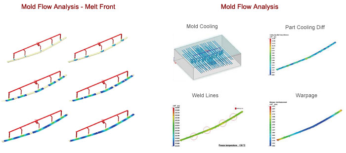 chromium plating on ABS plastic - mold flow analysis- melt front and mold flow analysis